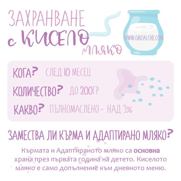 Захранване с кисело мляко - Захранване с млечни продукти