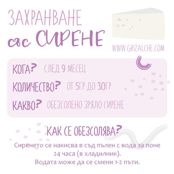 Захранване със сирене - Захранване с млечни продукти